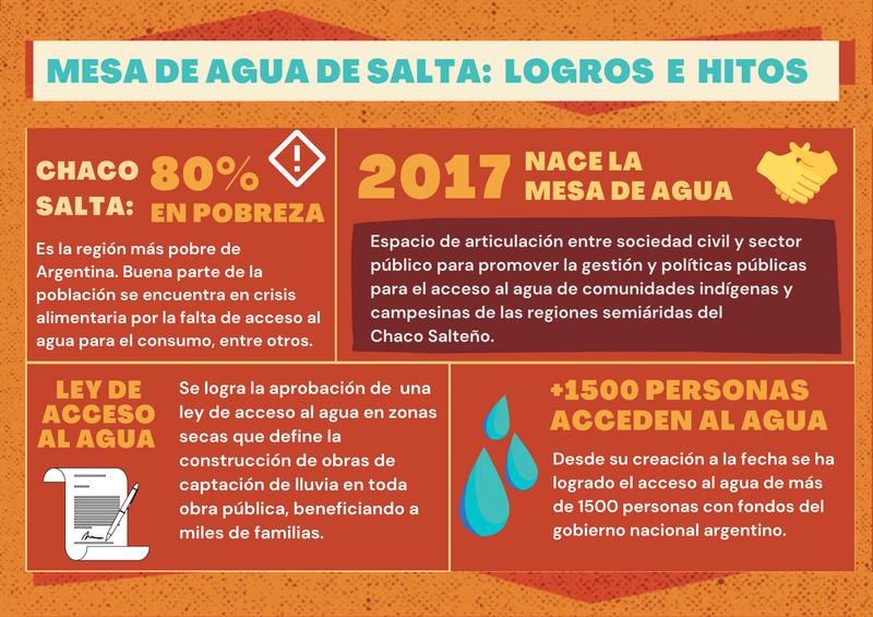 HISTORIAS LEY DEM Guatemala (6).png