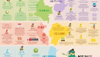 infografias oct21 ACFC_Mesa de trabajo 1.jpg